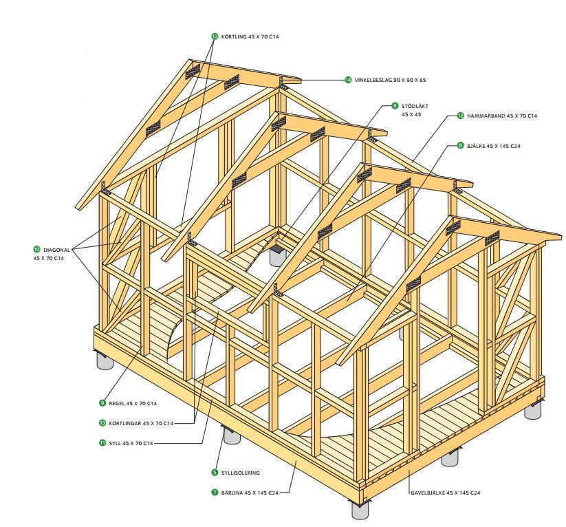 Byggbeskrivning ritning